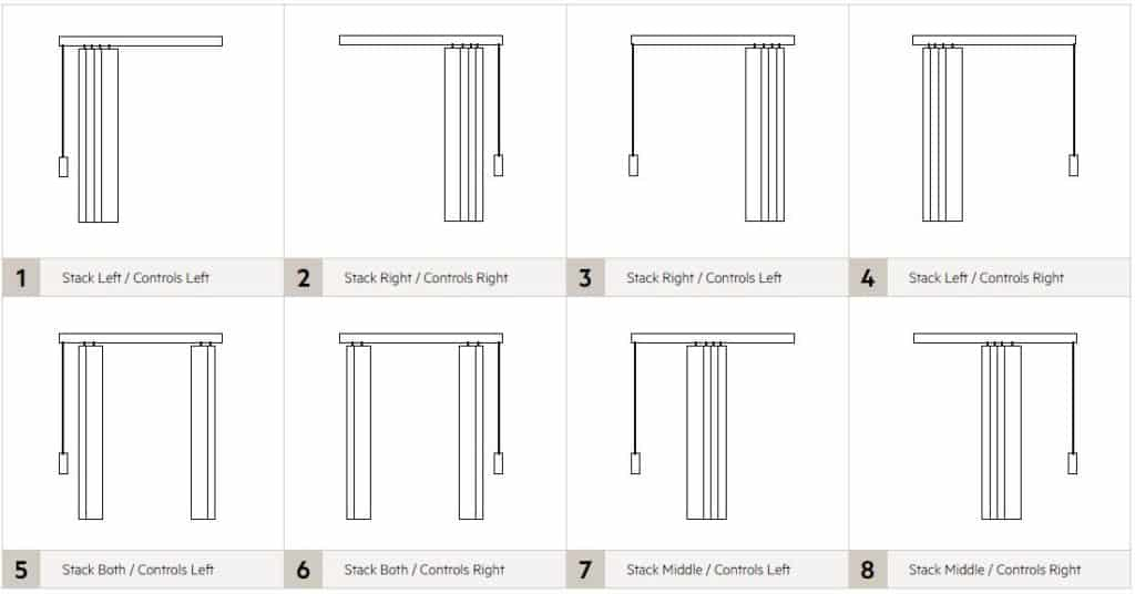 Vertical blinds control options