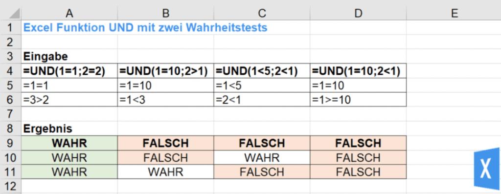 Excel Insights: Mit der Excel Funktion UND können mehrere Bedingungen verknüpft werden.