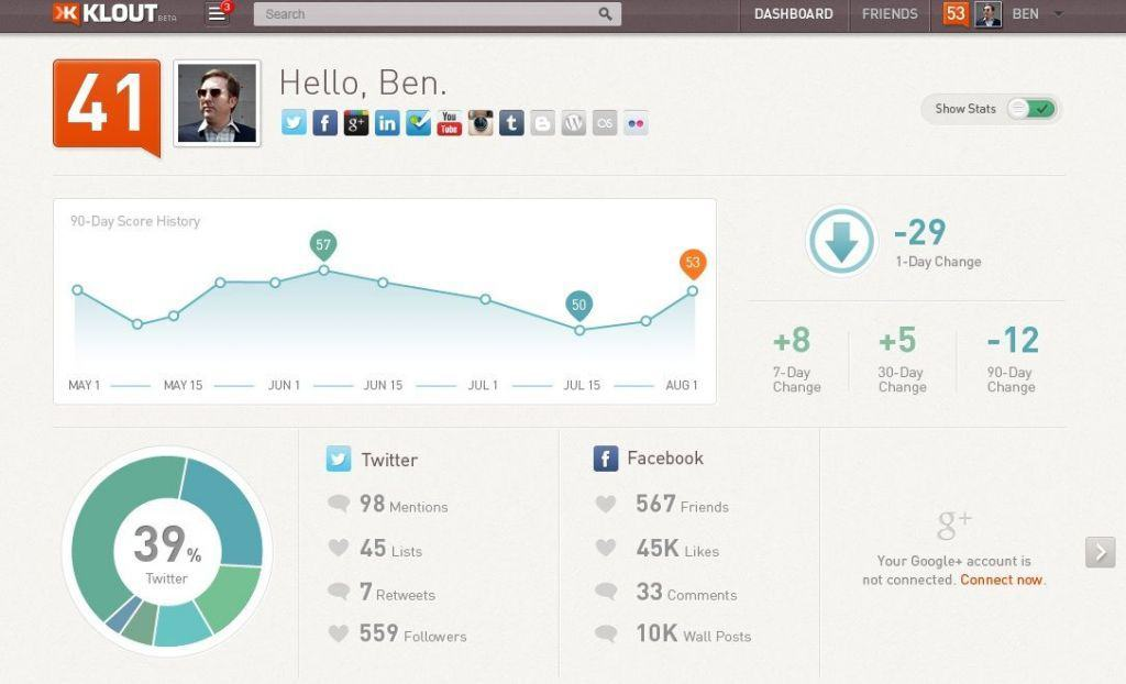 Klout-dashboard-feature