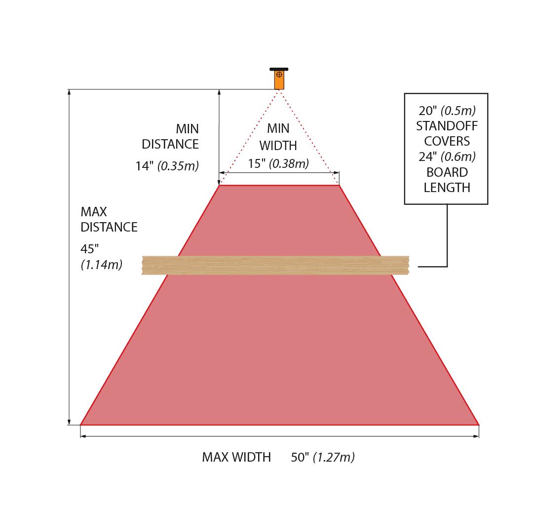 JS-50 WX Scan Zone