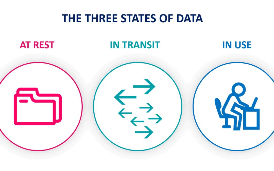 Three states of data