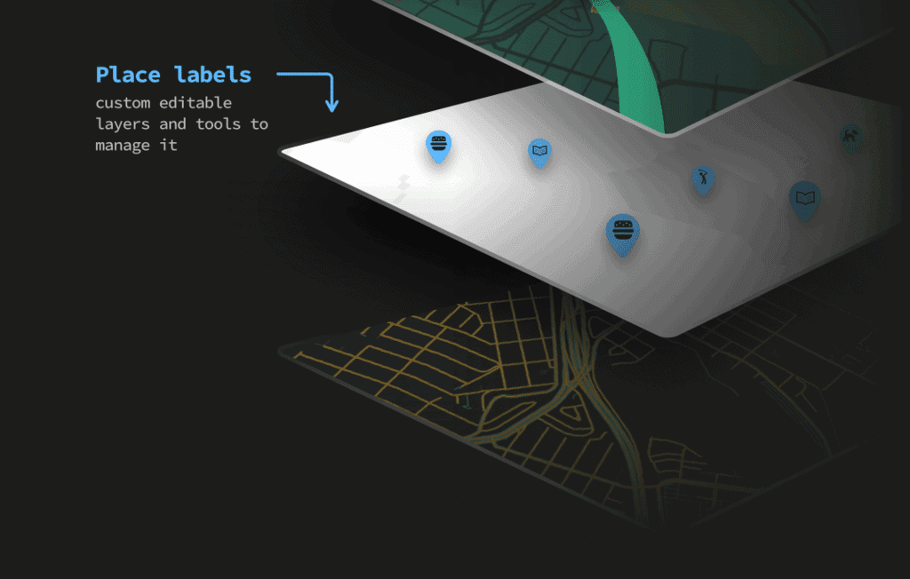 Diagram showing place name attributes from NextBillion AI.