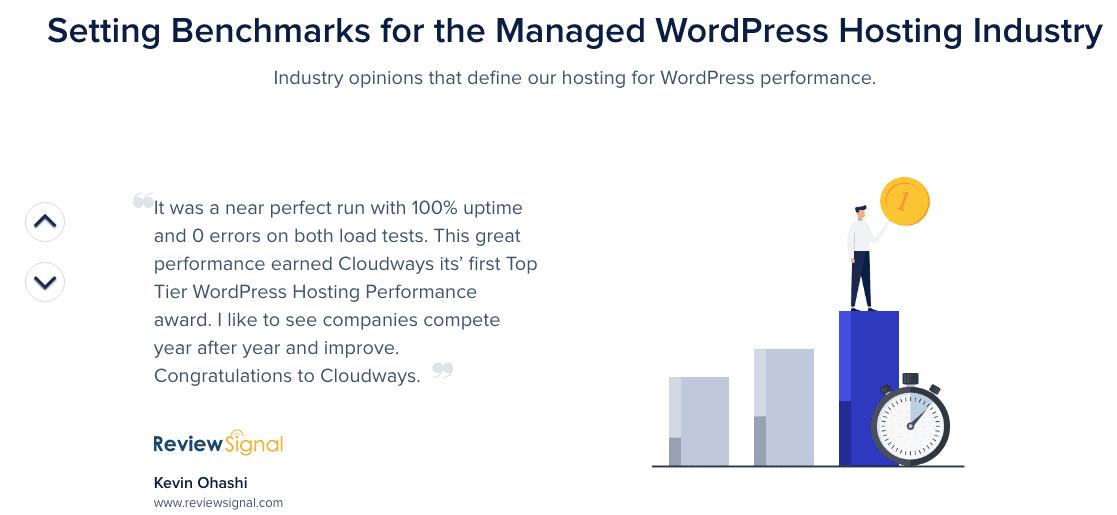 Cloudways WordPress Hosting Review