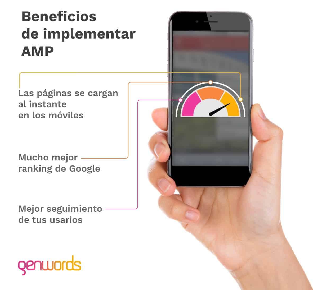 AMP-beneficios