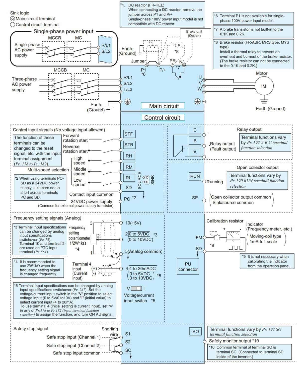 sơ đồ đấu dây dòng biến tần Fr-d700 series