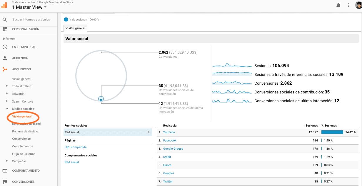 Informes de Redes Sociales con Google Analytics