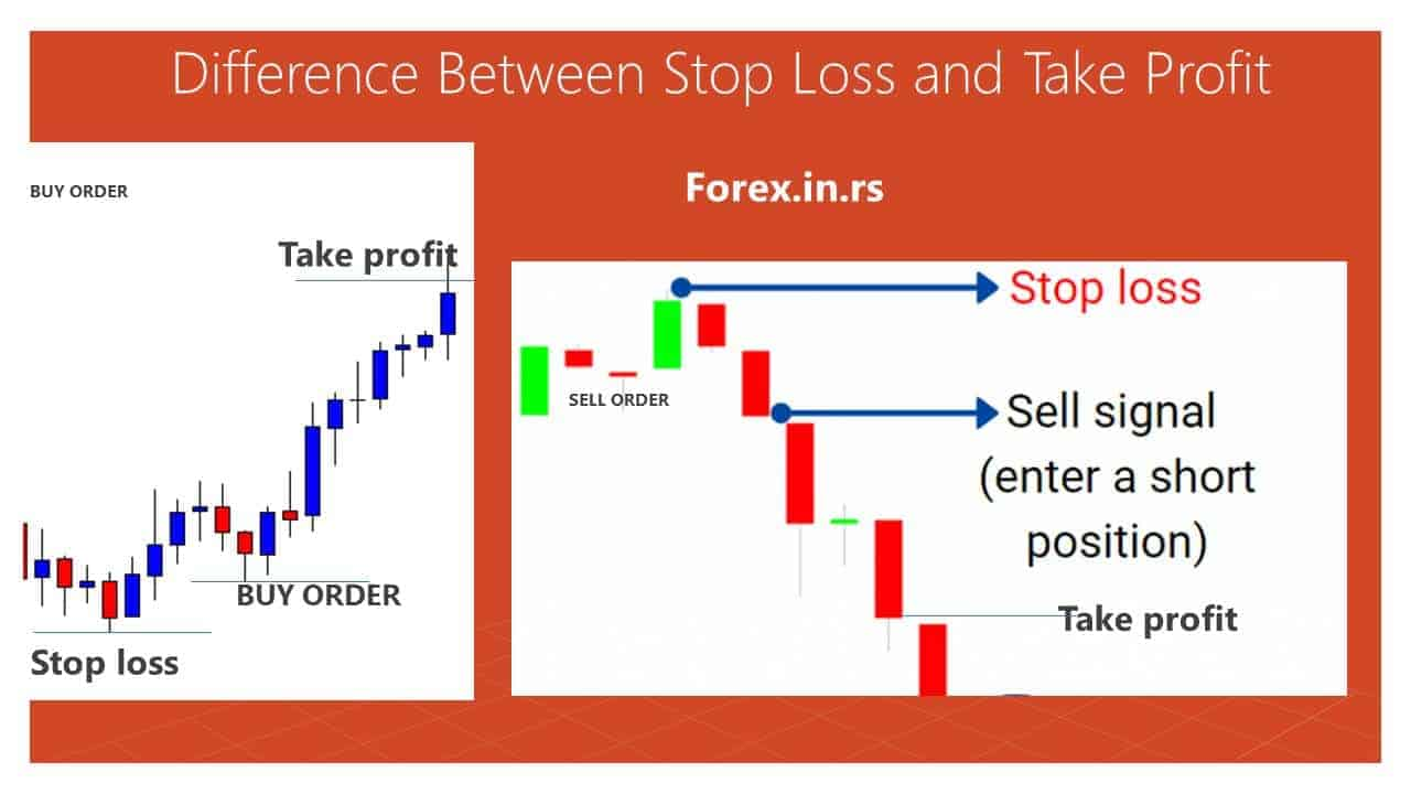 diferrence between stop loss and take profit