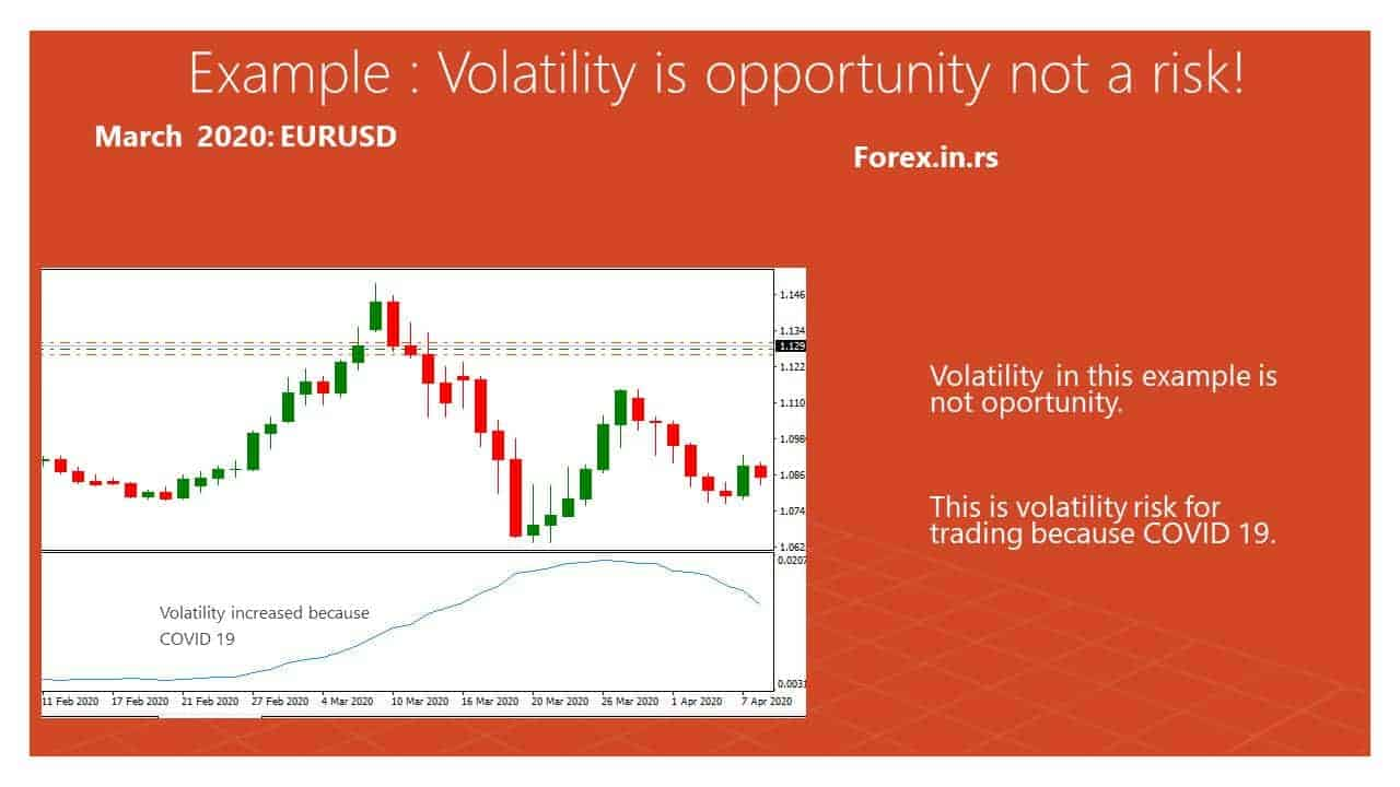 volatility as risk example eurusd 2020