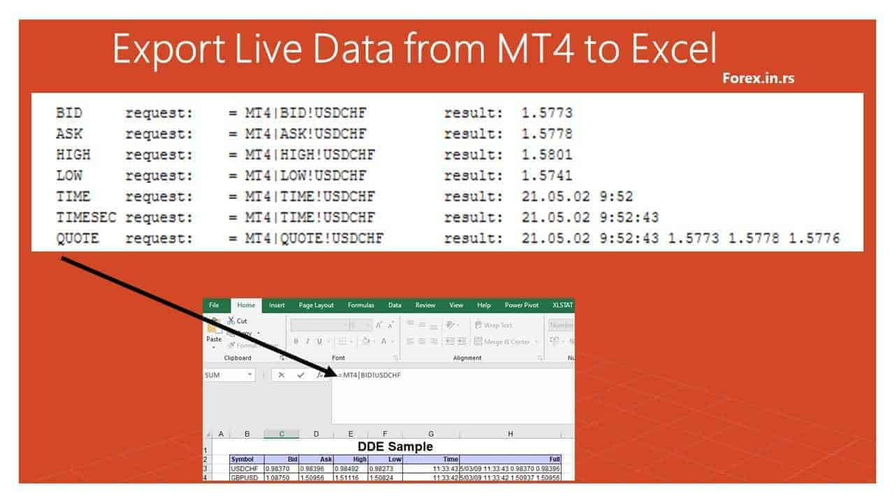 add quotes live data in Excel from MT4