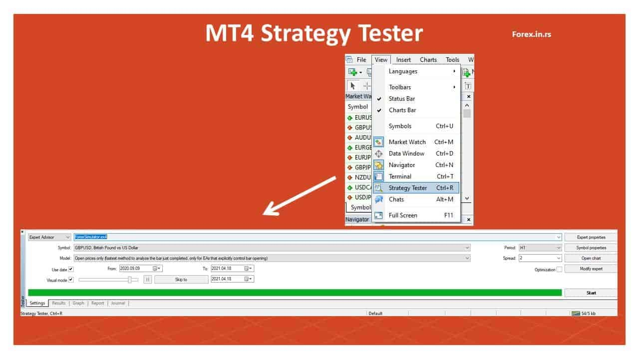 MetaTrader forex tester - strategy tester