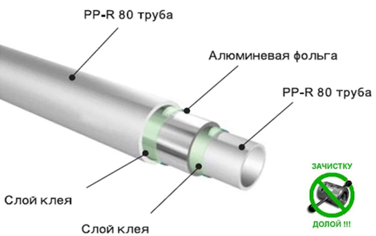 Труба с алюм.фольгой 63мм OXY-PLUS бел.