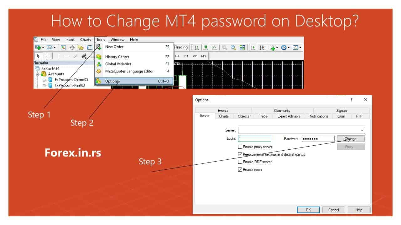 How to change MT4 password on Metatrader desktop platform