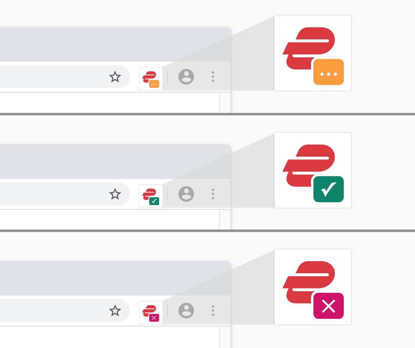 See your VPN status at a glance in the browser toolbar: orange while connecting, green when connected, and red for errors.
