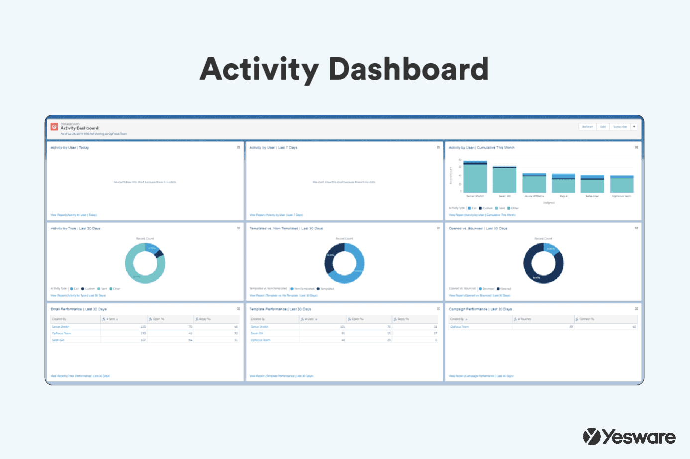 Activity Dashboard