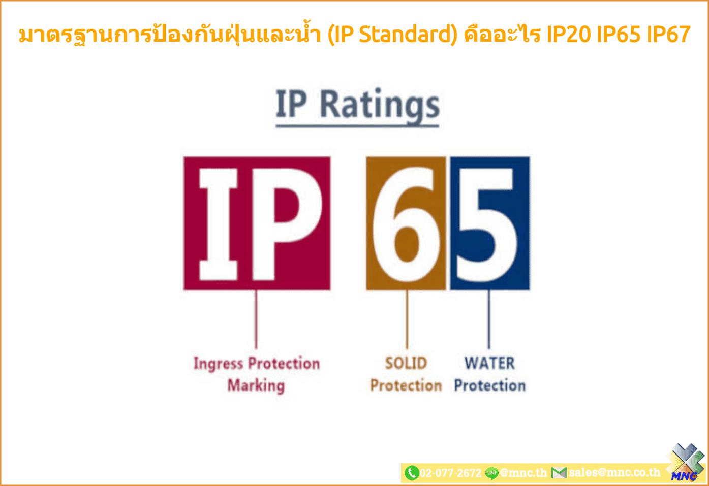 MNC Blogs IP65