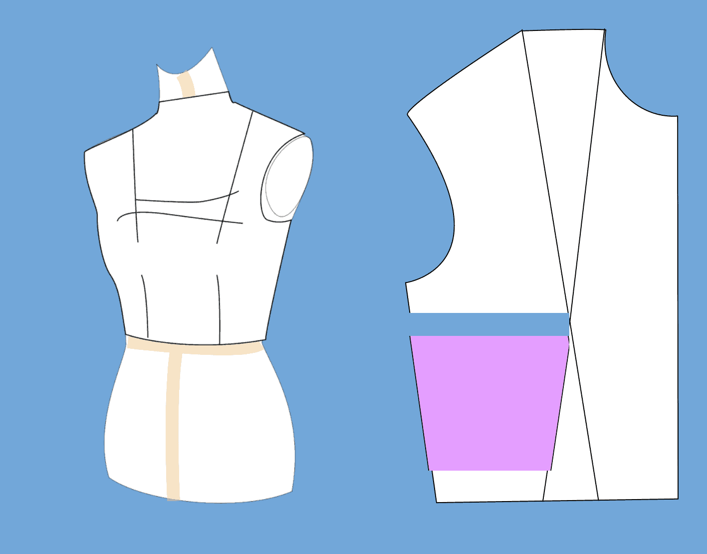 The Tailoress PDF Sewing Patterns - Altering a Bodice Pattern - Bust