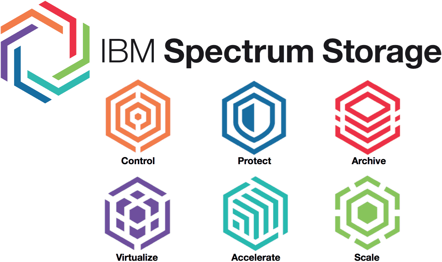 IBM Spectrum Storage and TSM. Consulting and technical support services., SiXe Ingeniería