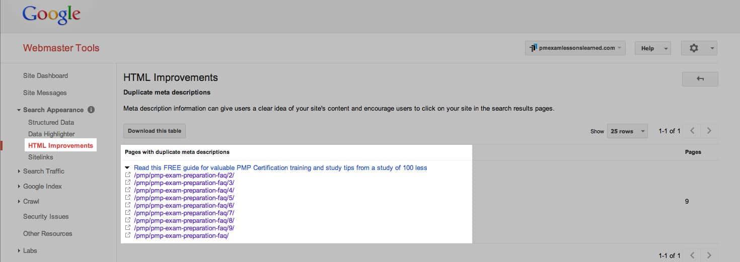 duplicate meta descriptions warning in Google webmaster tools