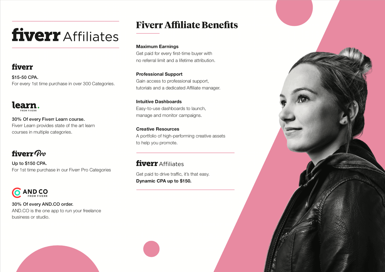 Fiverr-Affiliate-Program-Banner