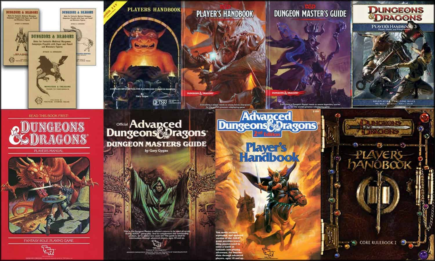 D&D Editions History Timeline