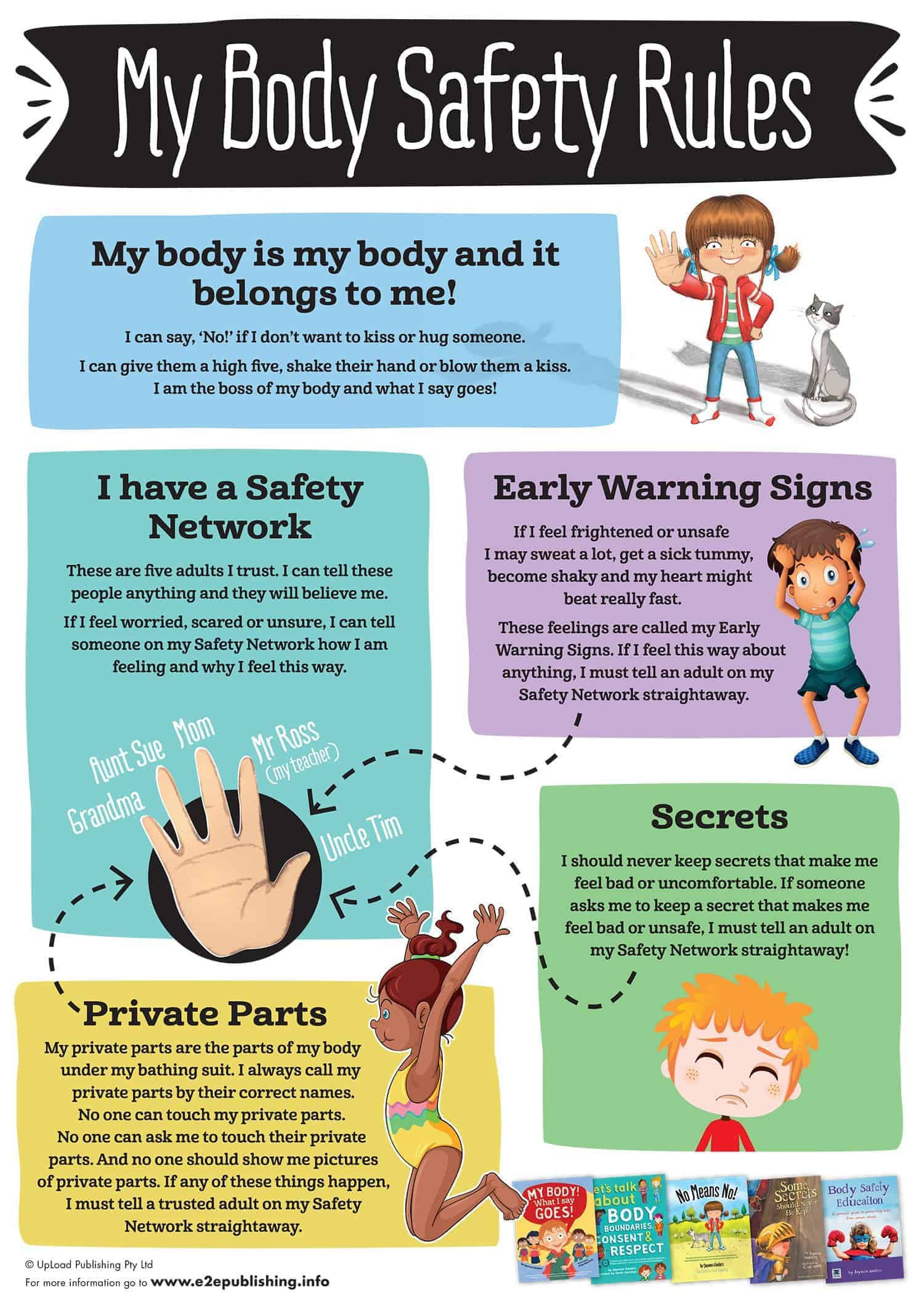 Body Safety Rules Poster