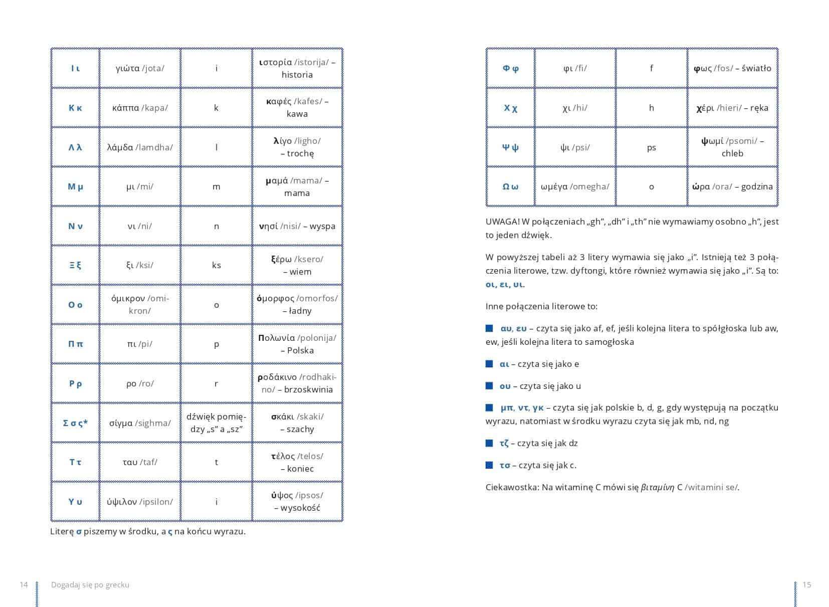 Dogadaj_sie_po_grecku_Sklad_140_205_05_final_page-0008