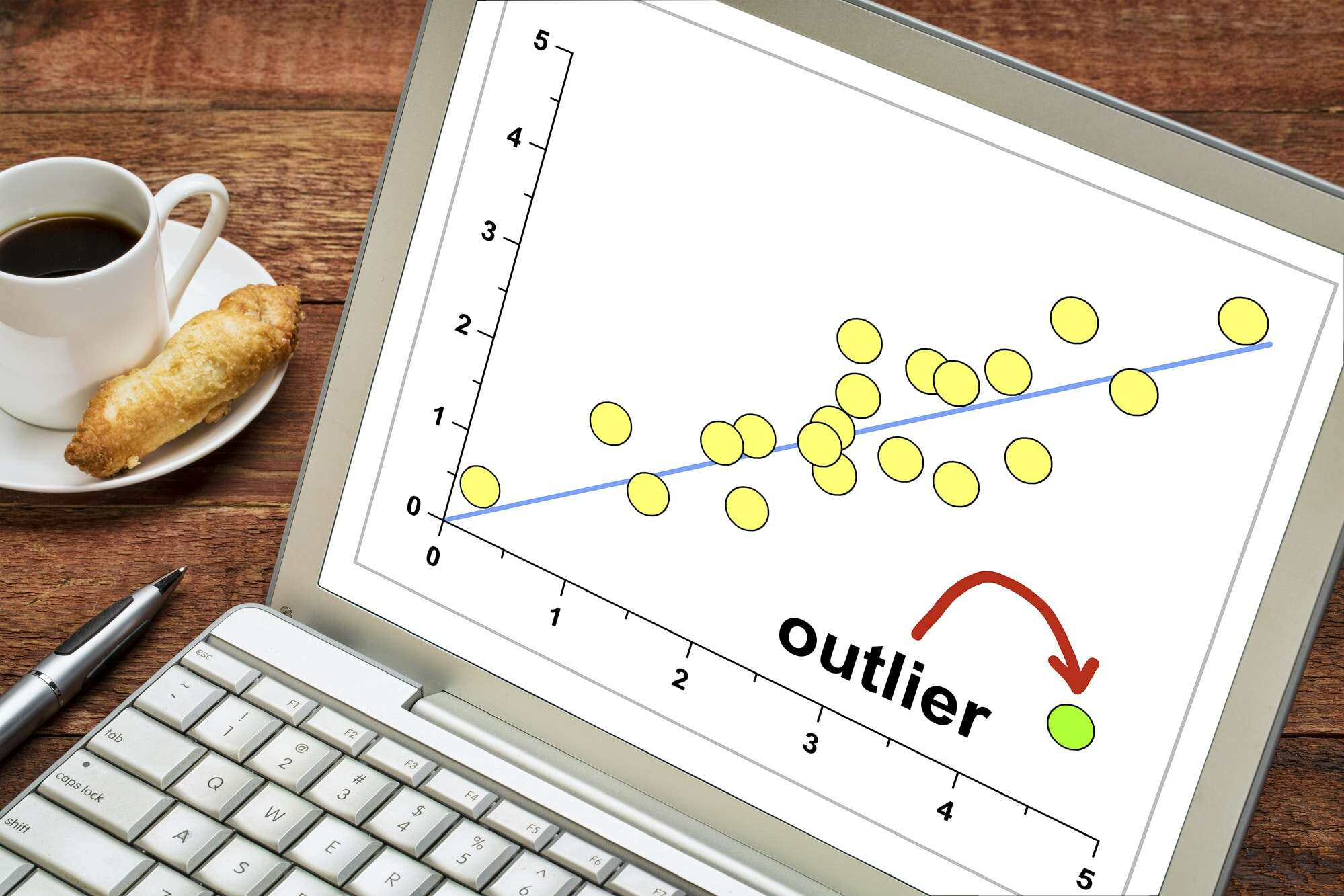 outlier-analysis-laptop