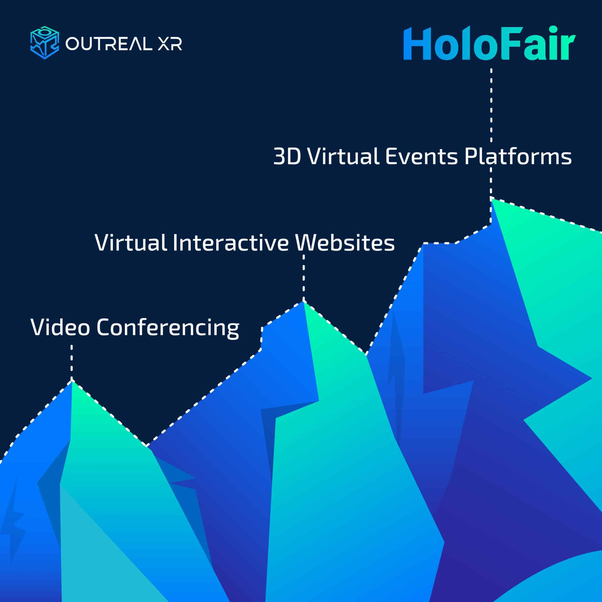 Different types of virtual events platforms and features