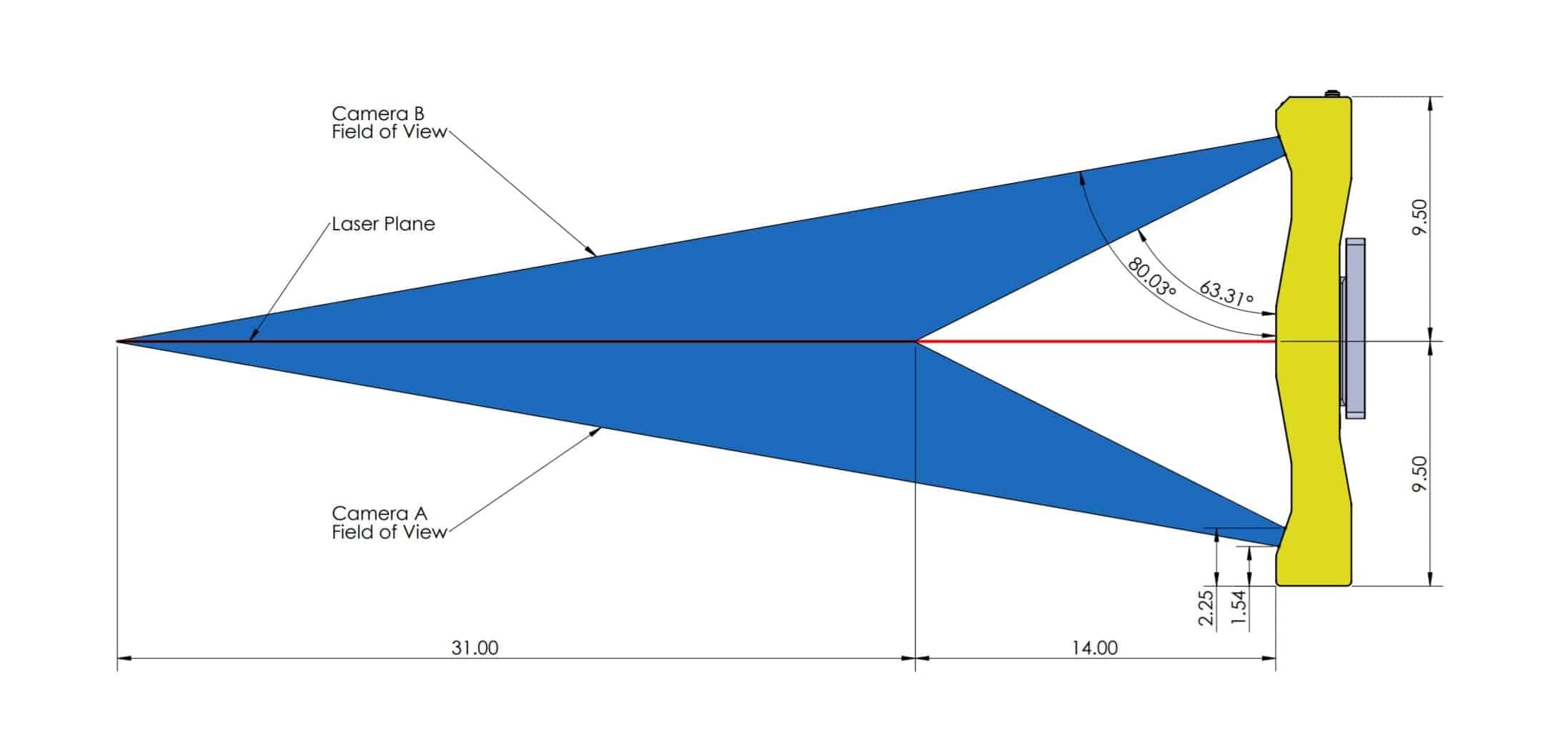 JS-50 WX FoV profile