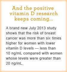 PositiveVitaminDResearch (3)