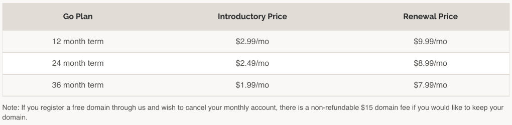 iPage hosting plans (Price)