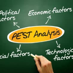 perform-pest-analysis-5-easy-steps