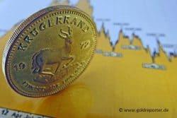 Gold, Goldpreis, Charttechnik (Foto: Goldreporter)