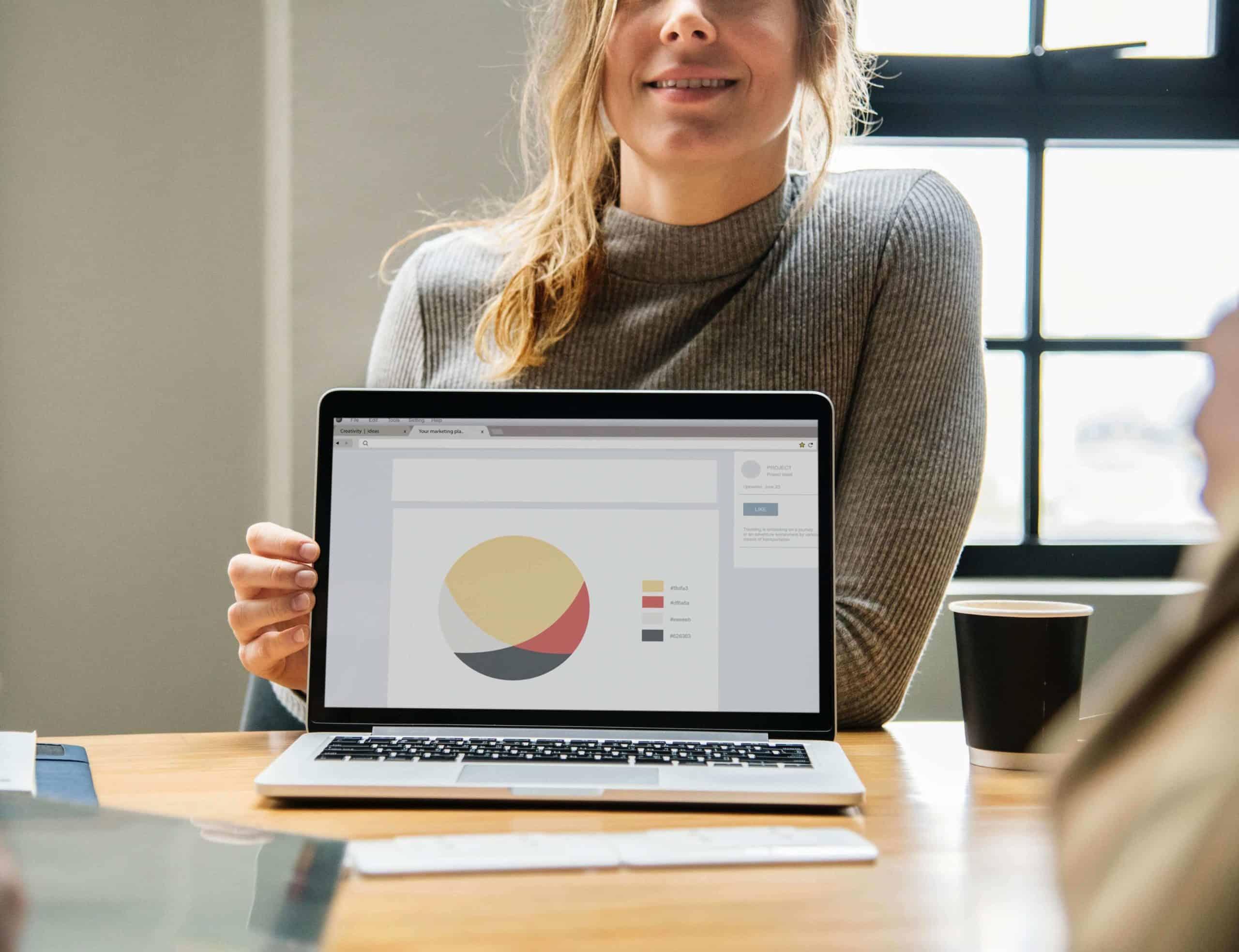 Control Group metrics