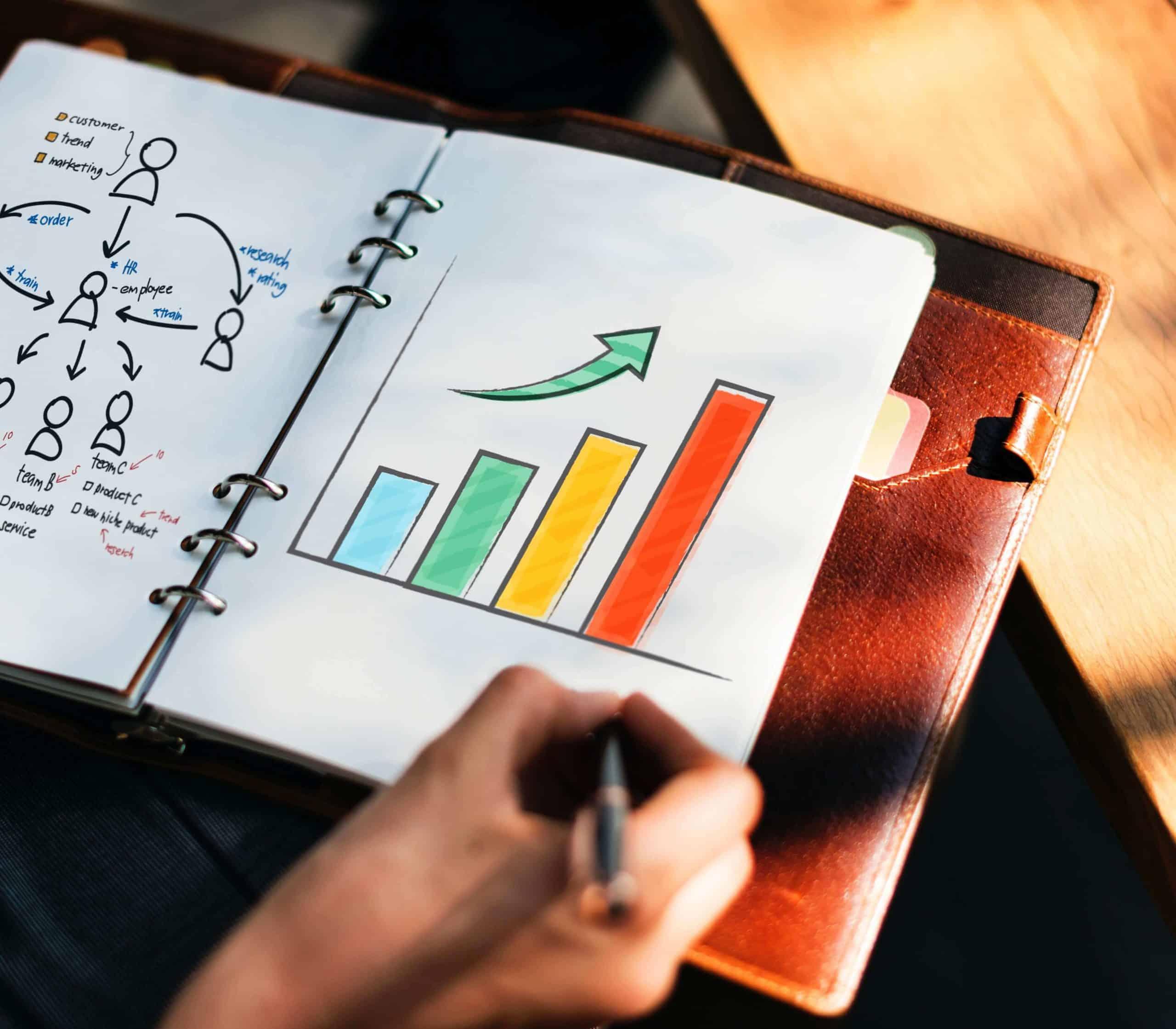 5 ways to increase same store sales