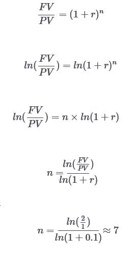 Solve for n in present value formula and future value formula