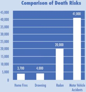 annual radon deaths Edited 1 - Radon