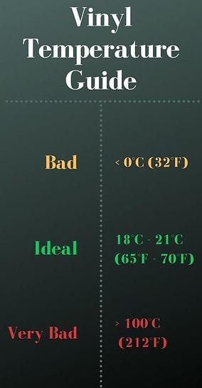 infographic vinyl temperature guide
