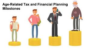 tax preparer in miami, tax preparation firm, tax preparation, tax preparation miami, tax preparation miami firm, age-related tax milestones , cpa, certified public accountants, certified public accountant, accountancy service, ahca, contador, ahca consulting, tax , accounting, accountants, accountant, accountants in miami