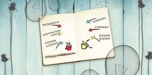 #small business brain storming