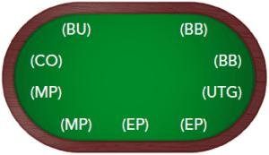 poker-positions