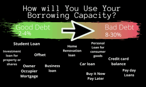 Good Debt vs Bad Debt. What's the Difference?