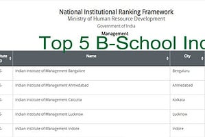 MBA College Rankings