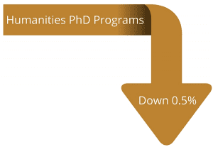 Want more PhD admissions advice? Check out our PhD admissions 101 page!