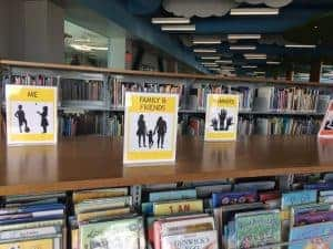 Color-coded signs in the Children's Pavilion at the Wichita Public Library main branch.