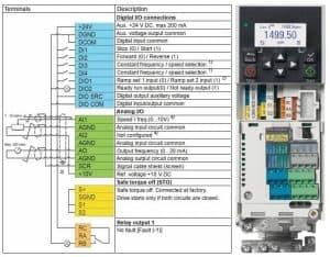 Cấu tạo và sơ đồ đấu dây biến tần ACS380