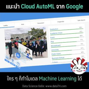 google automl deep learning