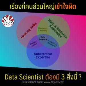 data science venn diagram