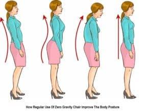 zero gravity chair benefits to improve body Posture