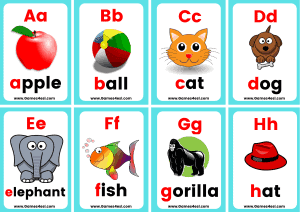 Phonics A To Z - A Complete ESL Lesson Plan | Games4esl